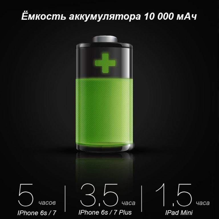 Внешний аккумулятор USAMS 10000 мАч, US-CD21 Ultra Slim