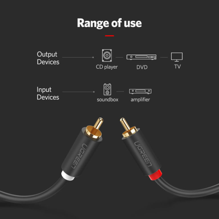 RCA аудио-кабель, 2RCA – 2RCA (Тюльпан), Ugreen