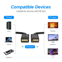 Кабель DisplayPort – DisplayPort, DP 1.2, Ugreen